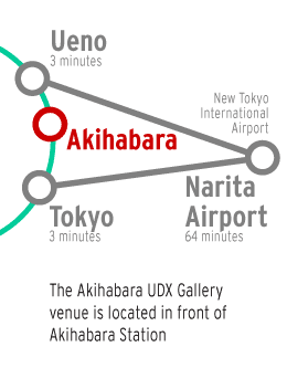 The Akihabara UDX Gallery venue is located in front of Akihabara Station